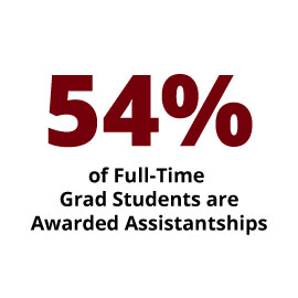 Infographic: 54%  of full-time grad students are awarded assistantships