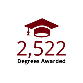 Infographic: 2,522 Degrees Awarded
